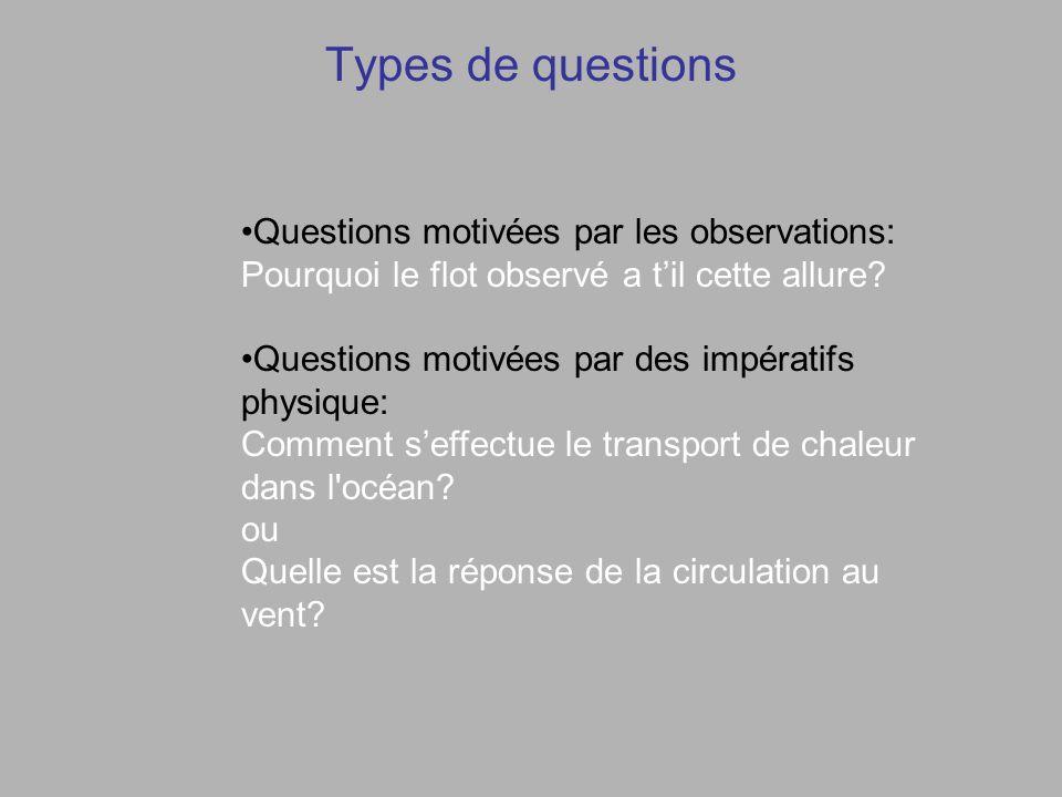Types de questions Questions motivées par les observations: Pourquoi le flot observé a til cette allure.
