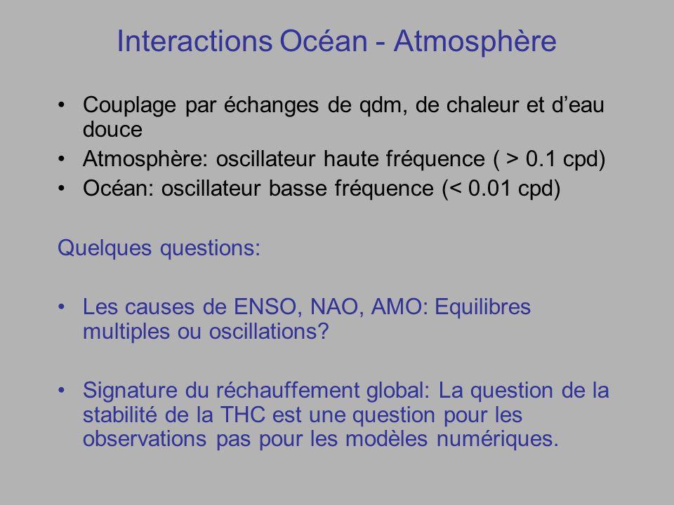 Interactions Océan - Atmosphère Couplage par échanges de qdm, de chaleur et deau douce Atmosphère: oscillateur haute fréquence ( > 0.1 cpd) Océan: oscillateur basse fréquence (< 0.01 cpd) Quelques questions: Les causes de ENSO, NAO, AMO: Equilibres multiples ou oscillations.