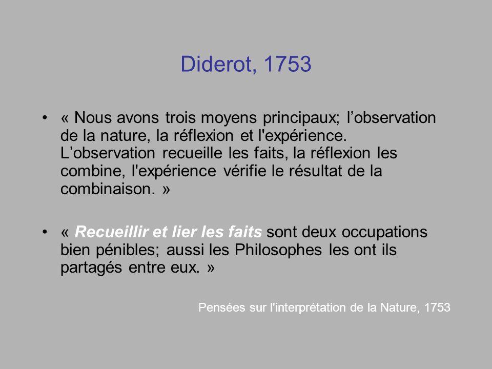 Diderot, 1753 « Nous avons trois moyens principaux; lobservation de la nature, la réflexion et l expérience.