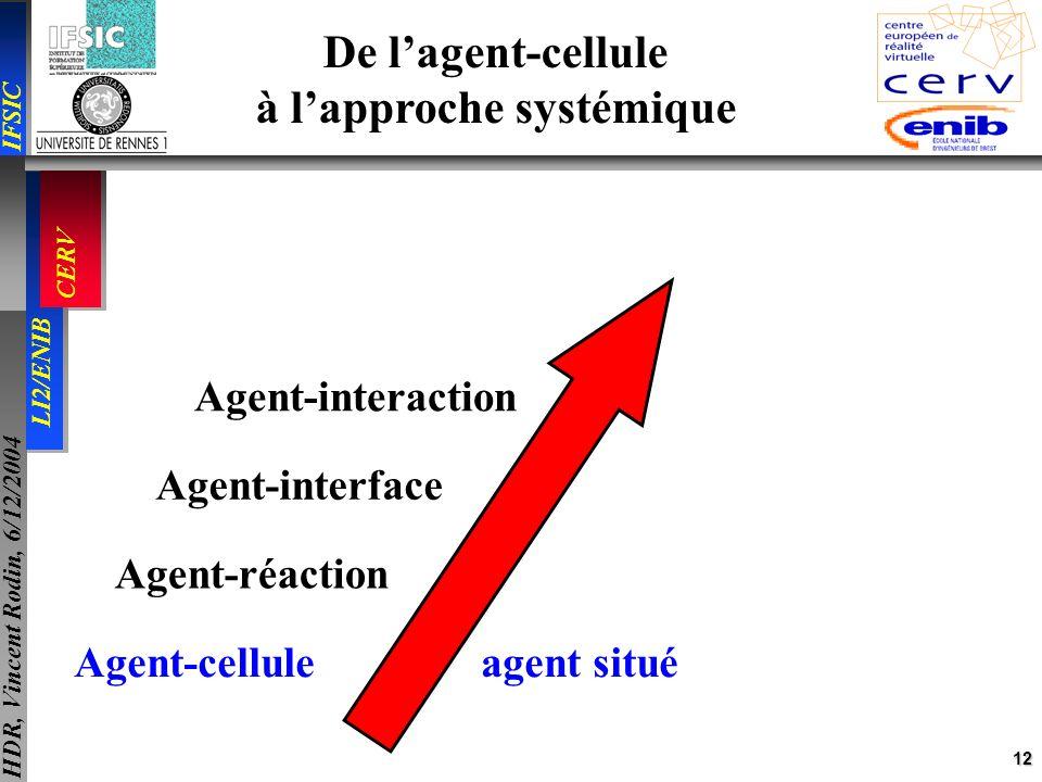 12 IFSIC LI2/ENIB CERV HDR, Vincent Rodin, 6/12/2004 Agent-cellule agent situé Agent-réaction Agent-interface Agent-interaction De lagent-cellule à la