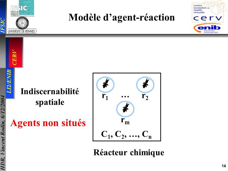14 IFSIC LI2/ENIB CERV HDR, Vincent Rodin, 6/12/2004 Modèle dagent-réaction Agents non situés Réacteur chimique C 1, C 2, …, C n r1r1 r2r2 rmrm … Indi