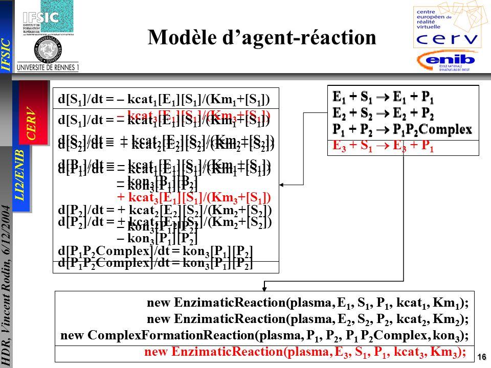 16 IFSIC LI2/ENIB CERV HDR, Vincent Rodin, 6/12/2004 new EnzimaticReaction(plasma, E 1, S 1, P 1, kcat 1, Km 1 ); new EnzimaticReaction(plasma, E 2, S