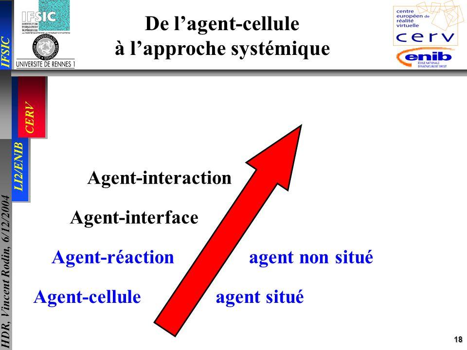 18 IFSIC LI2/ENIB CERV HDR, Vincent Rodin, 6/12/2004 Agent-cellule agent situé Agent-réaction agent non situé Agent-interface Agent-interaction De lag