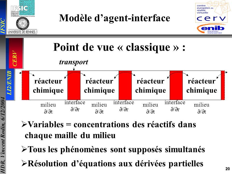 20 IFSIC LI2/ENIB CERV HDR, Vincent Rodin, 6/12/2004 interface / r interface / r interface / r milieu / t milieu / t milieu / t milieu / t réacteur ch