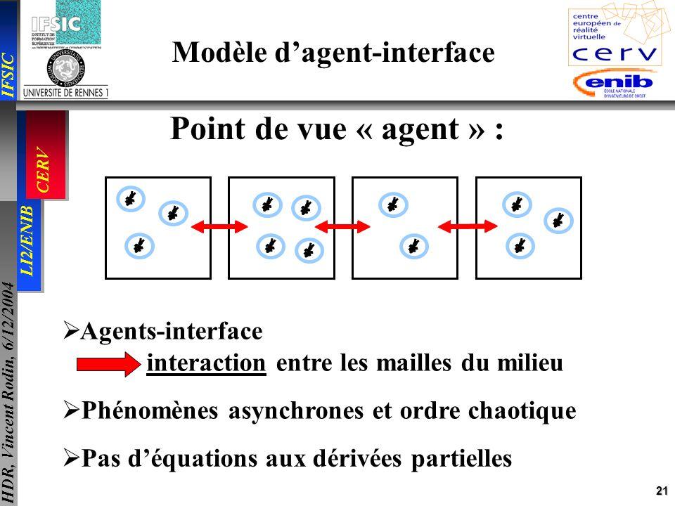 21 IFSIC LI2/ENIB CERV HDR, Vincent Rodin, 6/12/2004 Phénomènes asynchrones et ordre chaotique Pas déquations aux dérivées partielles Modèle dagent-in