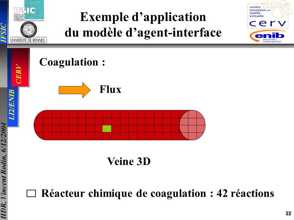 22 IFSIC LI2/ENIB CERV HDR, Vincent Rodin, 6/12/2004 Veine 3D Flux Coagulation : Réacteur chimique de coagulation : 42 réactions Exemple dapplication