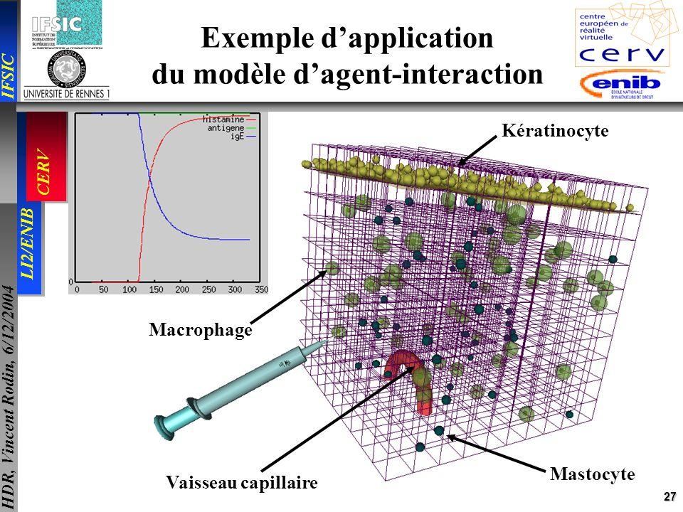 27 IFSIC LI2/ENIB CERV HDR, Vincent Rodin, 6/12/2004 Kératinocyte Macrophage Mastocyte Vaisseau capillaire Exemple dapplication du modèle dagent-inter