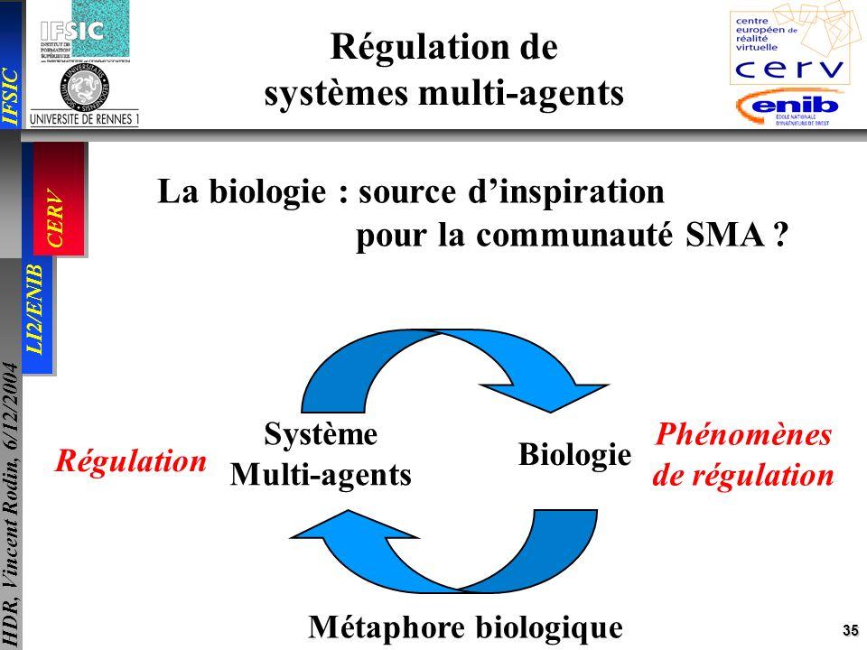 35 IFSIC LI2/ENIB CERV HDR, Vincent Rodin, 6/12/2004 Régulation de systèmes multi-agents La biologie : source dinspiration pour la communauté SMA ? Sy