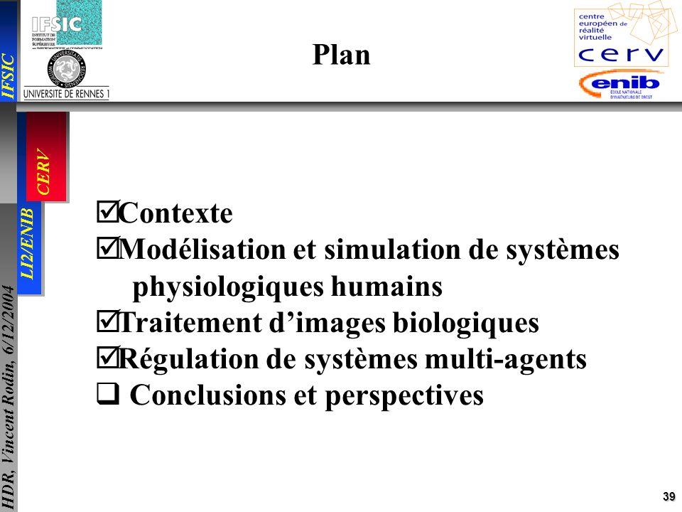 39 IFSIC LI2/ENIB CERV HDR, Vincent Rodin, 6/12/2004 Plan Contexte Modélisation et simulation de systèmes physiologiques humains Traitement dimages bi
