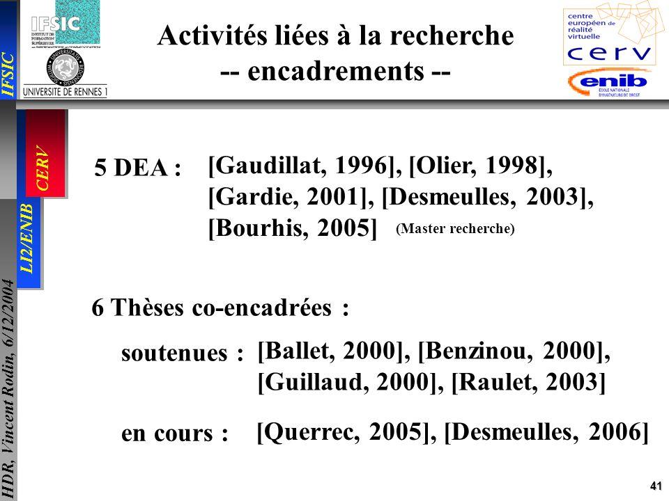 41 IFSIC LI2/ENIB CERV HDR, Vincent Rodin, 6/12/2004 Activités liées à la recherche -- encadrements -- 6 Thèses co-encadrées : [Ballet, 2000], [Benzin