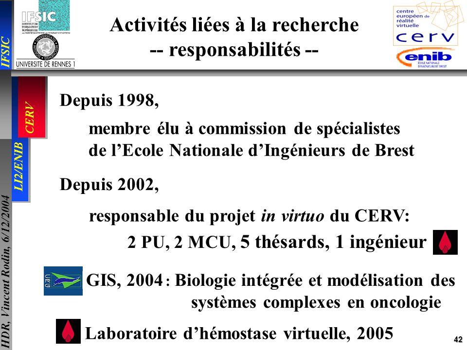 42 IFSIC LI2/ENIB CERV HDR, Vincent Rodin, 6/12/2004 Activités liées à la recherche -- responsabilités -- responsable du projet in virtuo du CERV: 2 P