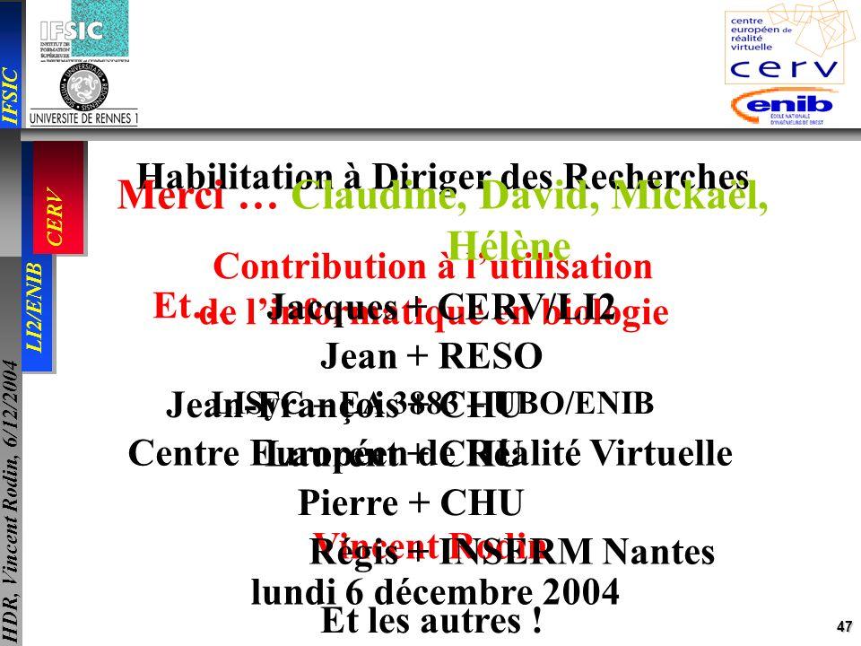 47 IFSIC LI2/ENIB CERV HDR, Vincent Rodin, 6/12/2004 Habilitation à Diriger des Recherches Vincent Rodin lundi 6 décembre 2004 Contribution à lutilisa