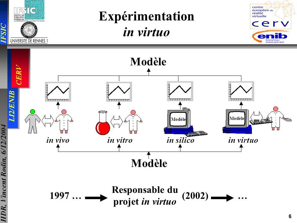 17 IFSIC LI2/ENIB CERV HDR, Vincent Rodin, 6/12/2004 VIIIa + IXa -> VIIIa-IXa VIIIa-IXa + X -> VIIIa-IXa + Xa Va-Xa + II -> Va-Xa + IIa AT3 + (IXa, Xa, XIa, IIa) -> 0 alpha2M + IIa -> 0 I + IIa -> Ia + IIa TM (endo cell) + IIa -> IIi AT3(endo cell) + (IXa, Xa, XIa, IIa) -> 0 ProC + IIi -> PCa + IIi PCa + Va -> 0 PCa + Va-Xa -> Xa PCa + PS -> PCa-S PCa + PCI -> 0 PCaS + Va -> 0 PCaS + V -> PCa-S-V PCa-S-V + VIIIa-IXa -> IXa PCa-S-V + VIIIa -> 0 Fibroblaste + VIIa -> VII-TF VII + VIIa -> VIIa + VIIa VII + VII-TF -> VIIa + VII-TF IX + VII-TF -> IXa + VII-TF X + VII-TF -> Xa + VII-TF TFPI + Xa -> TFPI-Xa TFPI-Xa + VII-TF -> 0 VII + IXa -> VIIa + IXa IXa + X -> IXa + Xa II + Xa -> IIa + Xa XIa + IX -> XIa + IXa XIa + XI -> XIa + XIa IIa + XIa -> IIa + XIa IIa + VIII -> IIa + VIIIa IIa + V -> IIa + Va Xa + V -> Xa + Va Xa + VIII -> Xa + VIIIa Xa + Va -> Va-Xa Exemple dapplication du modèle dagent-réaction ½ secondes Génération de thrombine Génération de thrombine Coagulation normale Hémophile B + NovoSeven Temps en Coagulation normale Hémophile B Hémophile A Temps en Simulation de la coagulation: patient sain, hémophile, hémophile avec traitement 42 réactions