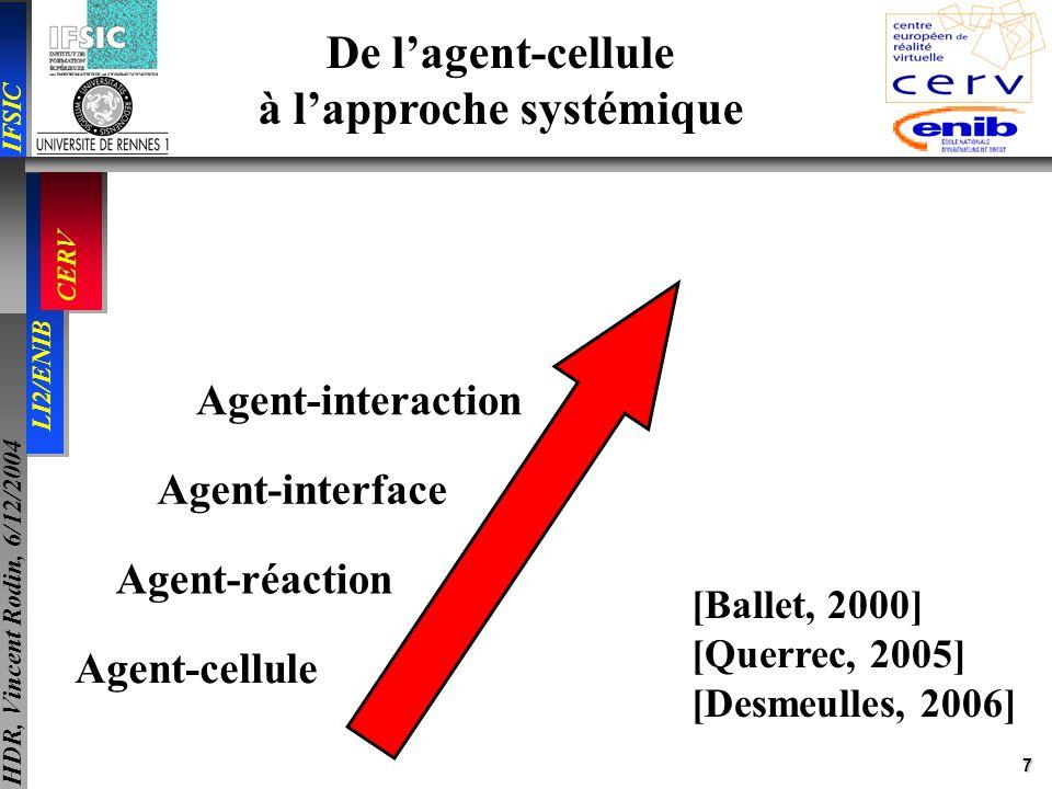 28 IFSIC LI2/ENIB CERV HDR, Vincent Rodin, 6/12/2004 Agent-cellule agent situé Agent-réaction agent de relaxation De lagent-cellule à lapproche systémique Agent-interface agent de transport Agent-interaction multi-modèles Approche systémique
