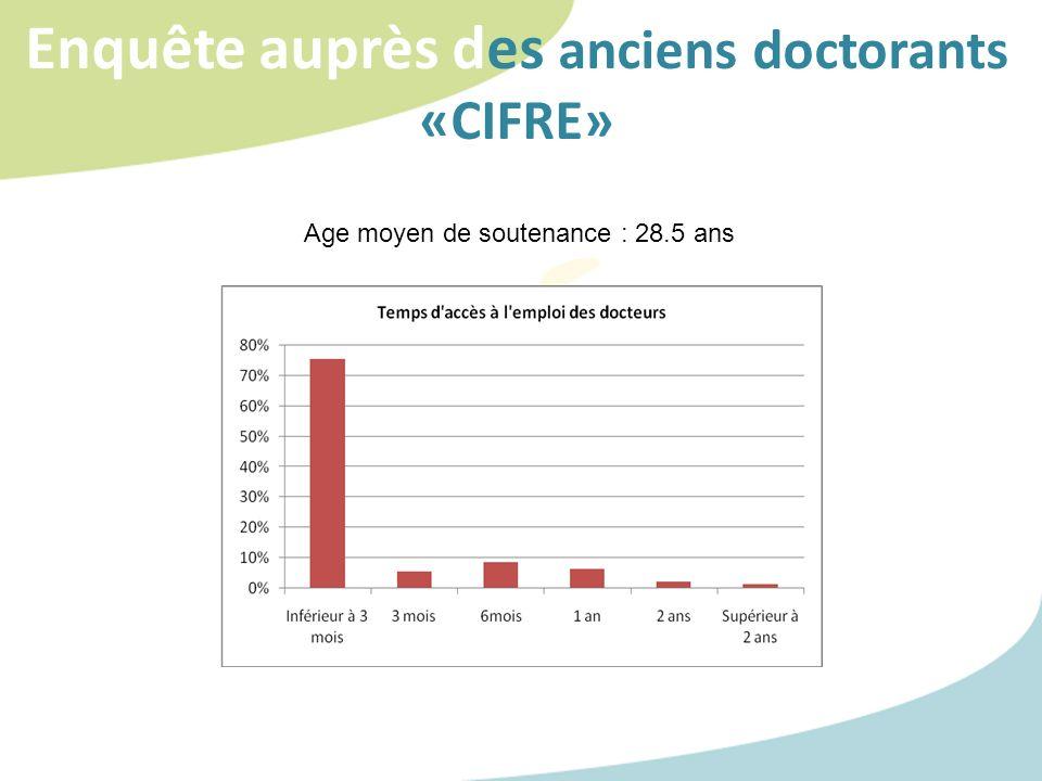 Enquête auprès des anciens doctorants «CIFRE» Age moyen de soutenance : 28.5 ans