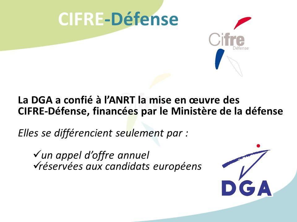 CIFRE-Défense La DGA a confié à lANRT la mise en œuvre des CIFRE-Défense, financées par le Ministère de la défense Elles se différencient seulement par : un appel doffre annuel réservées aux candidats européens