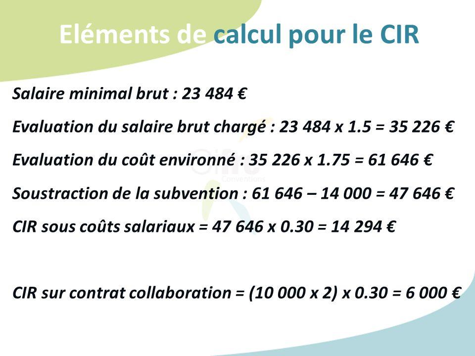 Eléments de calcul pour le CIR Salaire minimal brut : 23 484 Evaluation du salaire brut chargé : 23 484 x 1.5 = 35 226 Evaluation du coût environné : 35 226 x 1.75 = 61 646 Soustraction de la subvention : 61 646 – 14 000 = 47 646 CIR sous coûts salariaux = 47 646 x 0.30 = 14 294 CIR sur contrat collaboration = (10 000 x 2) x 0.30 = 6 000