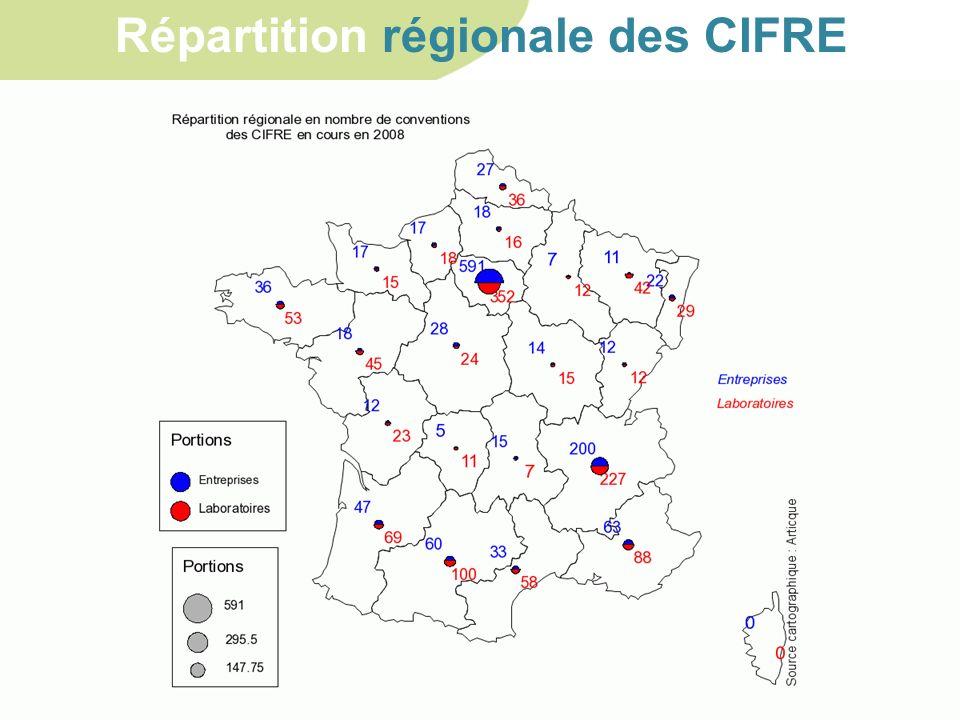 Répartition régionale des CIFRE