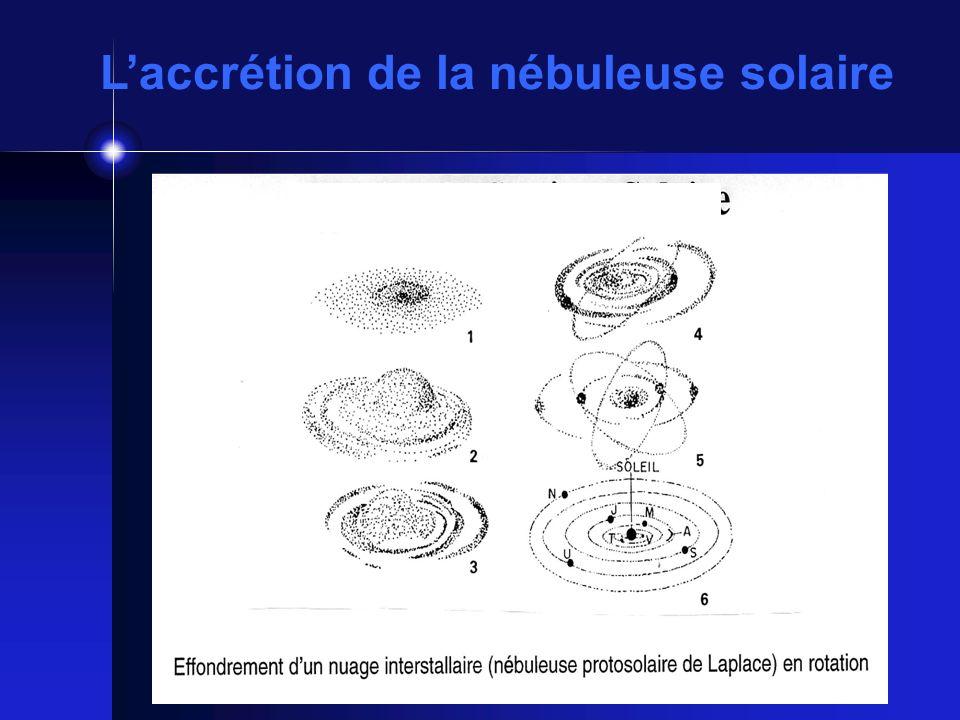 Laccrétion de la nébuleuse solaire