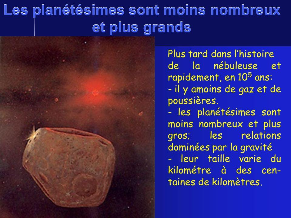 Les planétésimes sont moins nombreux et plus grands Plus tard dans lhistoire de la nébuleuse et rapidement, en 10 5 ans: - il y amoins de gaz et de po