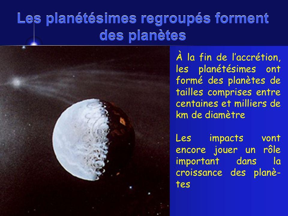 Half-Finished Earth À la fin de laccrétion, les planétésimes ont formé des planètes de tailles comprises entre centaines et milliers de km de diamètre