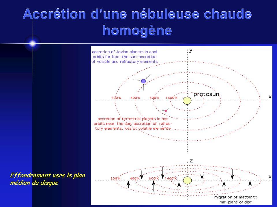 Accrétion dune nébuleuse chaude homogène Effondrement vers le plan médian du disque