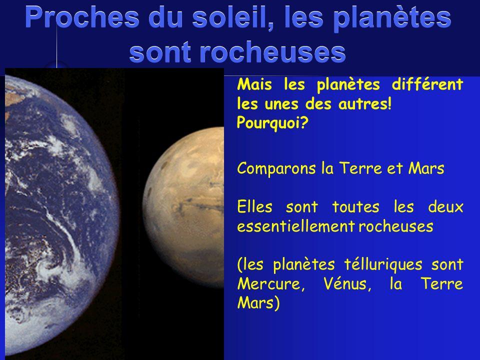 Proches du soleil, les planètes sont rocheuses Mais les planètes différent les unes des autres! Pourquoi? Comparons la Terre et Mars Elles sont toutes