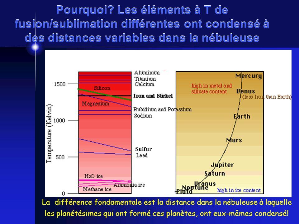 Pourquoi? Les éléments à T de fusion/sublimation différentes ont condensé à des distances variables dans la nébuleuse La différence fondamentale est l