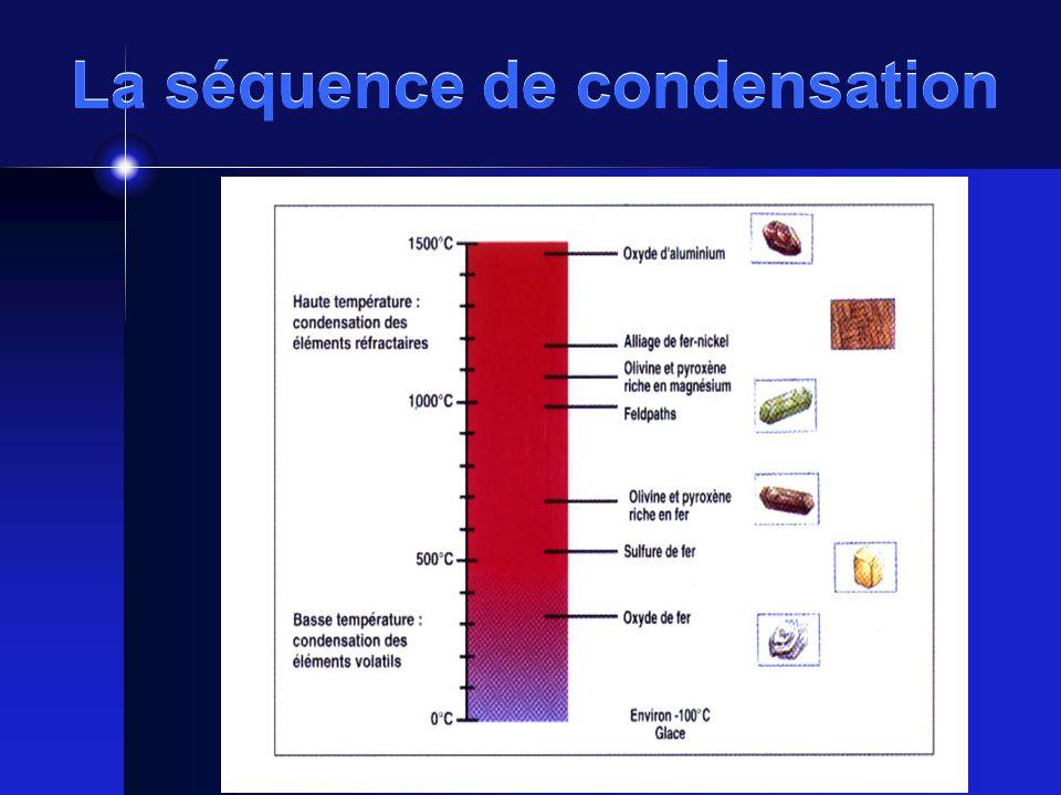 La séquence de condensation
