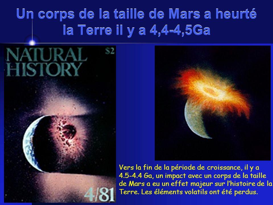 Un corps de la taille de Mars a heurté la Terre il y a 4,4-4,5Ga Vers la fin de la période de croissance, il y a 4.5-4.4 Ga, un impact avec un corps d