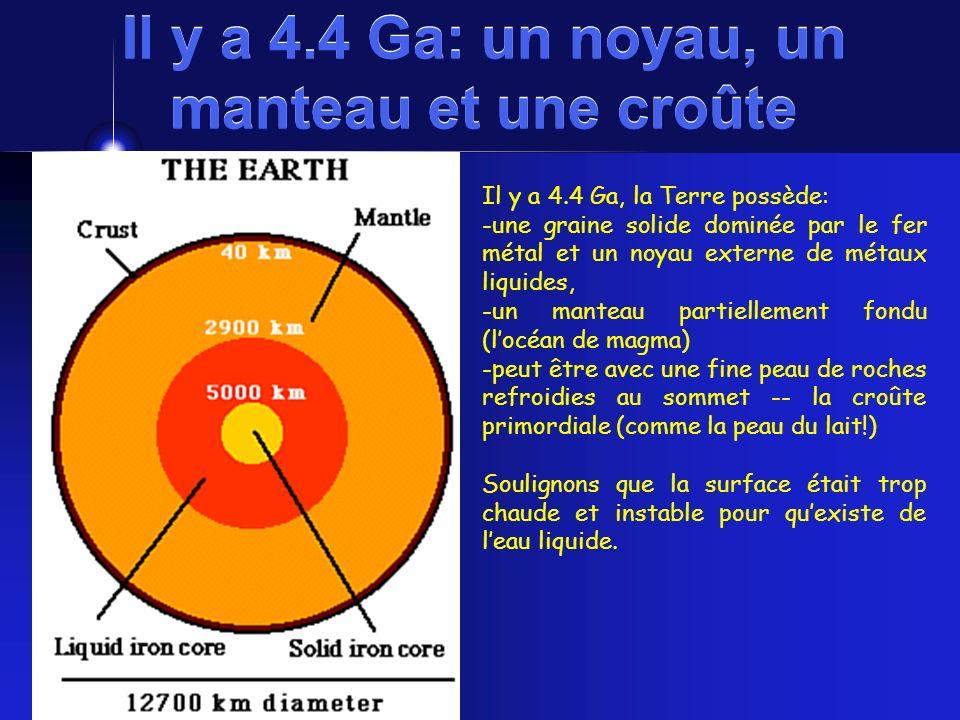 Il y a 4.4 Ga, la Terre possède: -une graine solide dominée par le fer métal et un noyau externe de métaux liquides, -un manteau partiellement fondu (