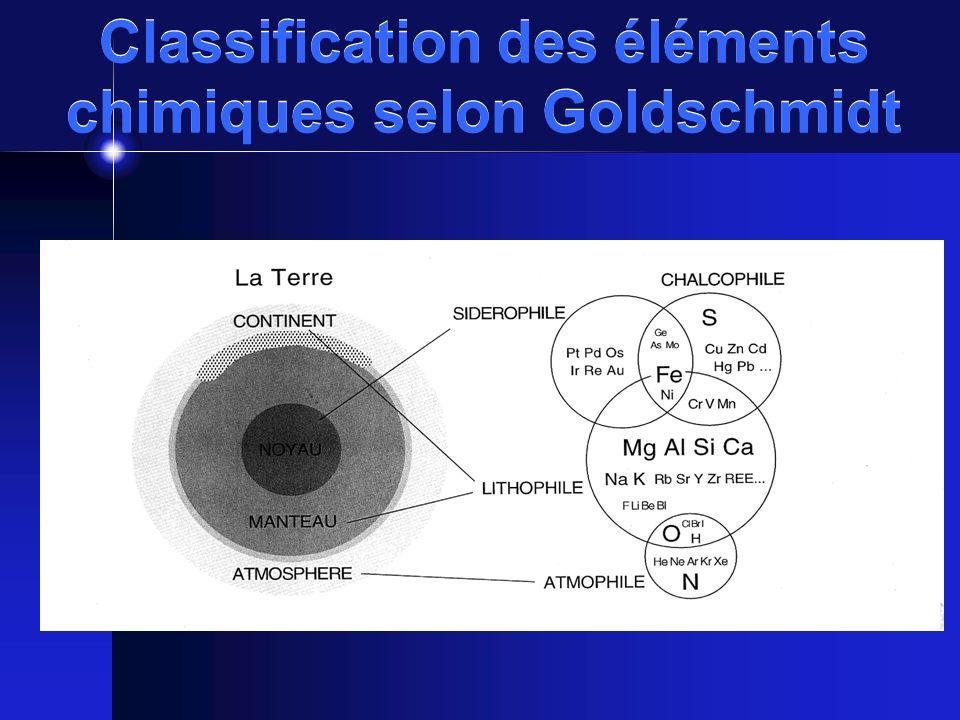 Classification des éléments chimiques selon Goldschmidt