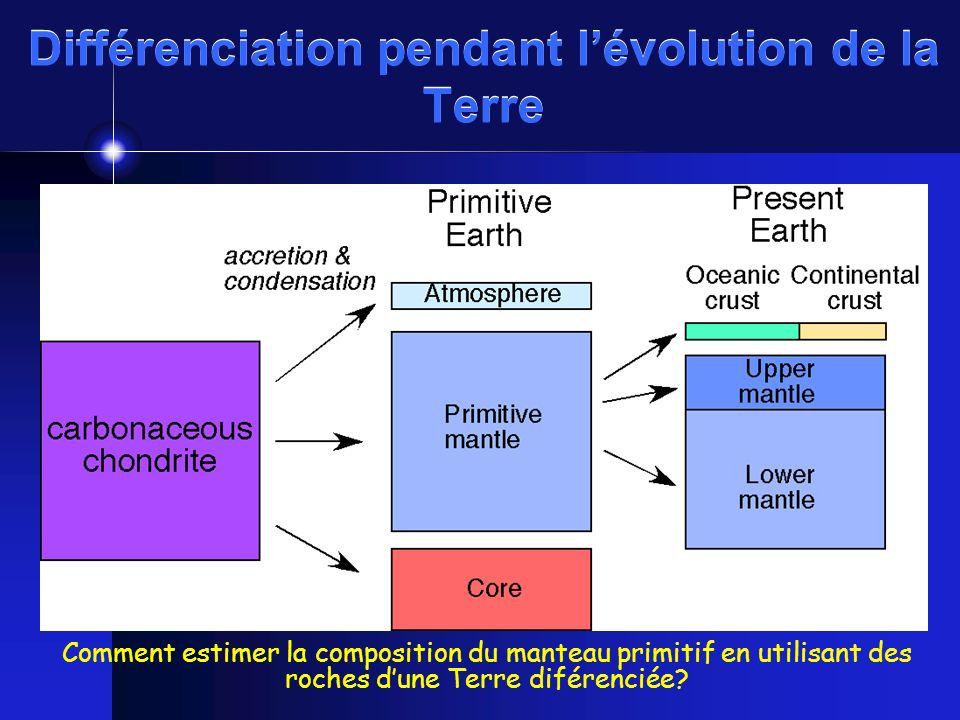 Différenciation pendant lévolution de la Terre Comment estimer la composition du manteau primitif en utilisant des roches dune Terre diférenciée?