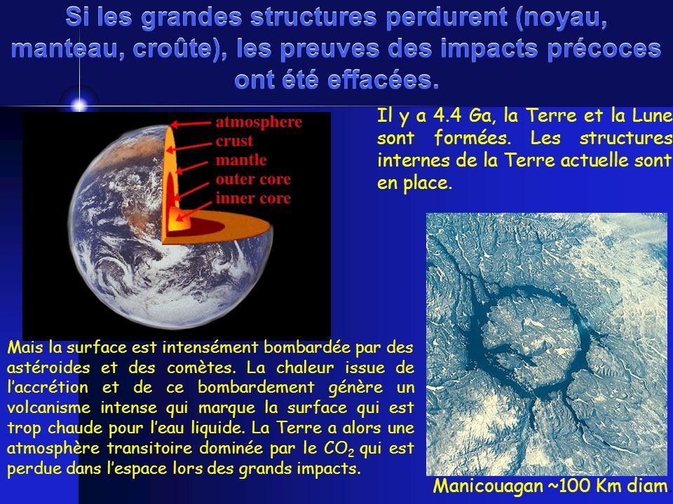 Si les grandes structures perdurent (noyau, manteau, croûte), les preuves des impacts précoces ont été effacées. Il y a 4.4 Ga, la Terre et la Lune so