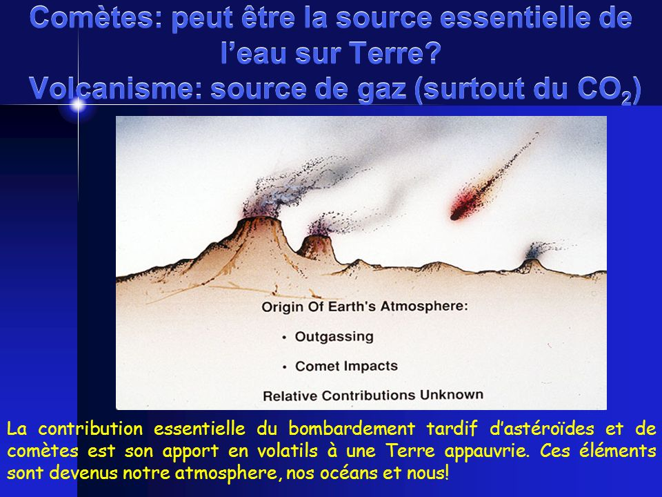 Comètes: peut être la source essentielle de leau sur Terre? Volcanisme: source de gaz (surtout du CO 2 ) La contribution essentielle du bombardement t