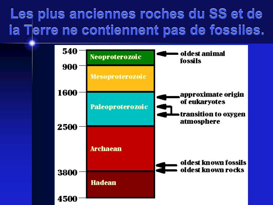 Les plus anciennes roches du SS et de la Terre ne contiennent pas de fossiles.