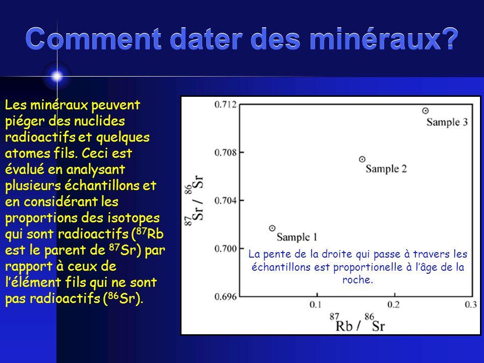 Comment dater des minéraux? La pente de la droite qui passe à travers les échantillons est proportionelle à lâge de la roche. Les minéraux peuvent pié