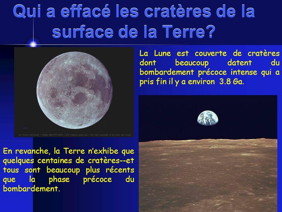 Qui a effacé les cratères de la surface de la Terre? La Lune est couverte de cratères dont beaucoup datent du bombardement précoce intense qui a pris