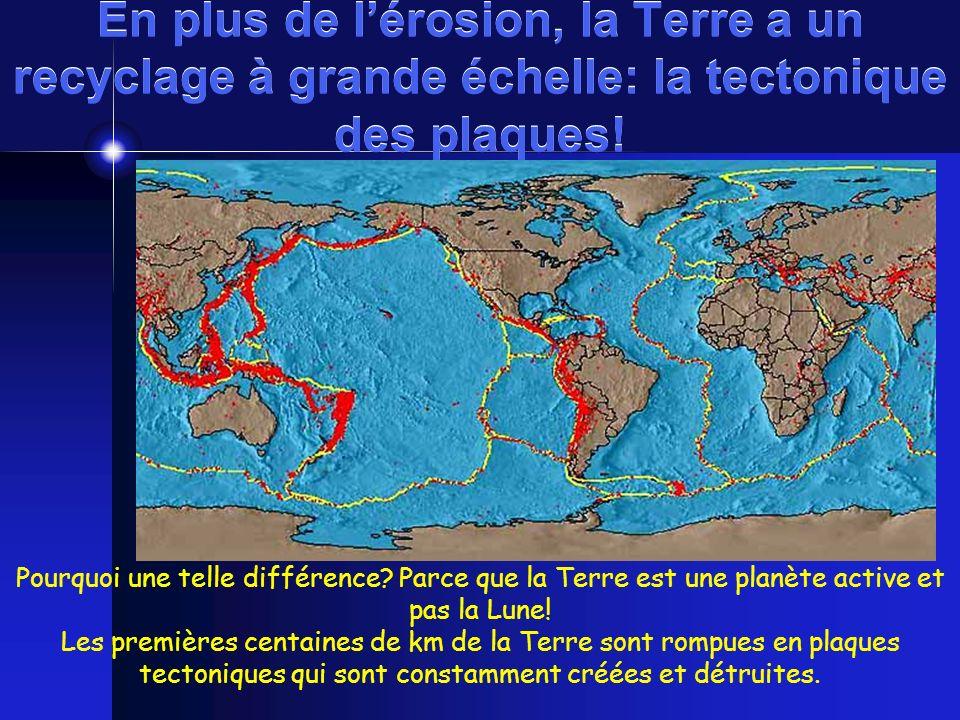 En plus de lérosion, la Terre a un recyclage à grande échelle: la tectonique des plaques! Pourquoi une telle différence? Parce que la Terre est une pl