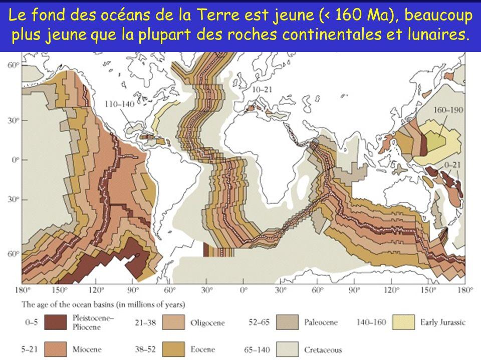 Earths oceanic crust is nowhere older than 190 Ma. Le fond des océans de la Terre est jeune (< 160 Ma), beaucoup plus jeune que la plupart des roches