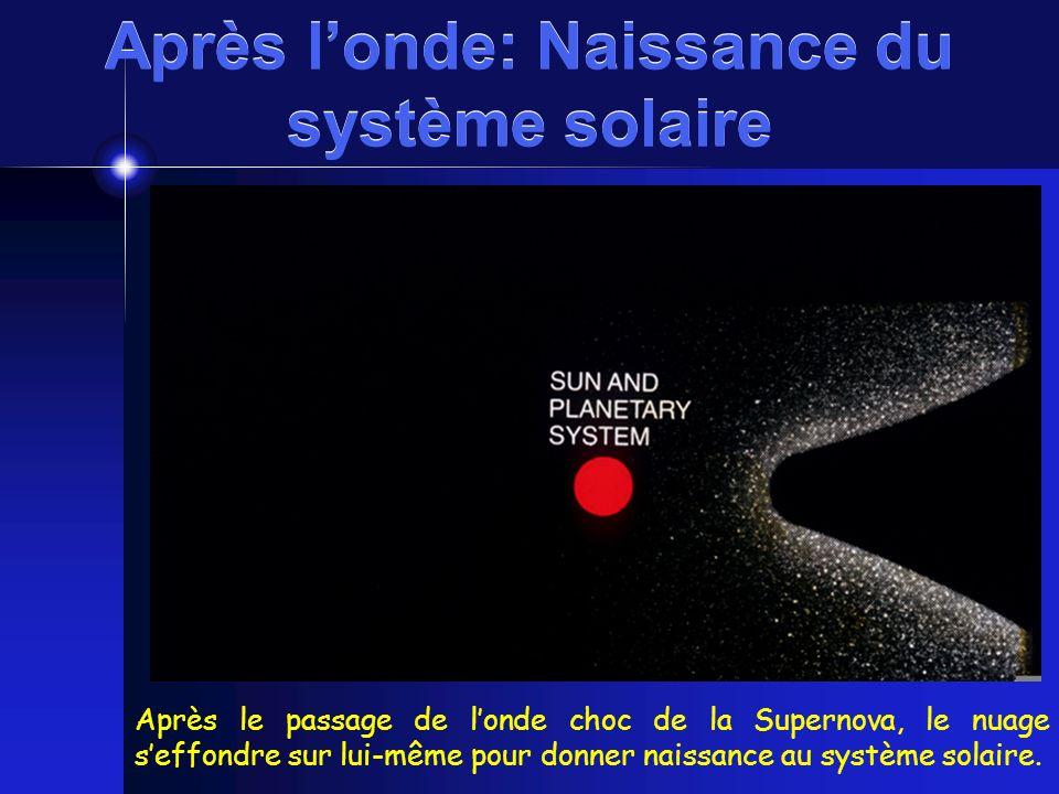Après le passage de londe choc de la Supernova, le nuage seffondre sur lui-même pour donner naissance au système solaire. Après londe: Naissance du sy