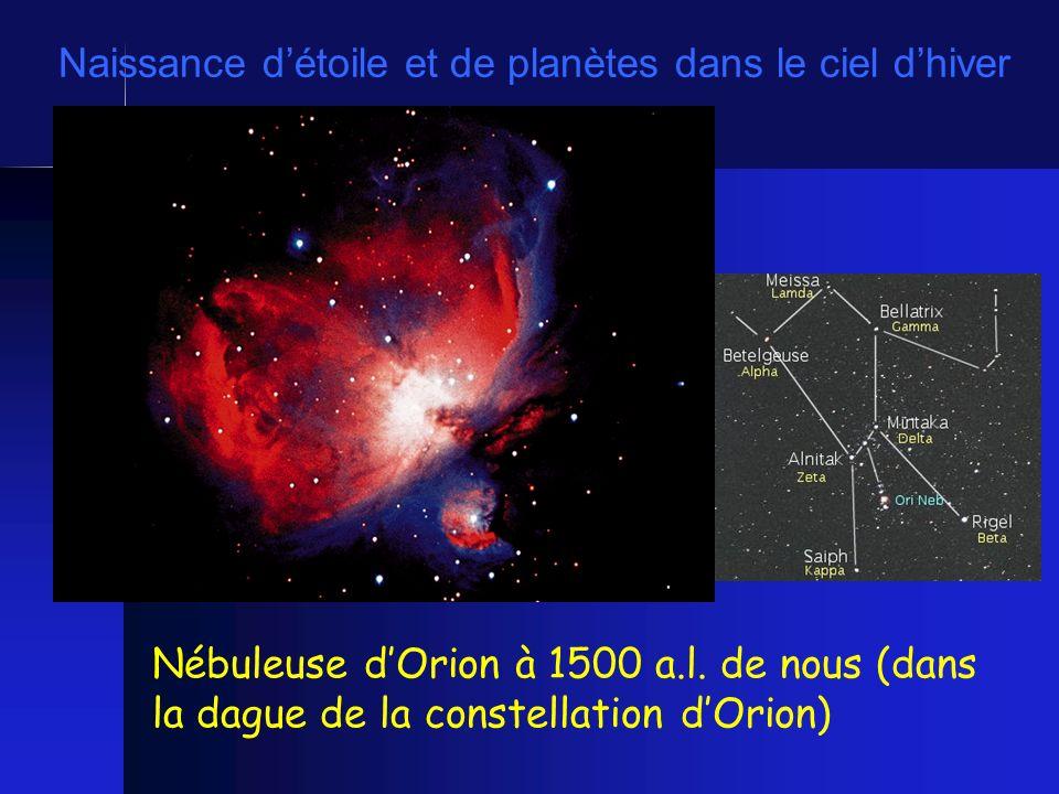 Nébuleuse dOrion à 1500 a.l. de nous (dans la dague de la constellation dOrion) Naissance détoile et de planètes dans le ciel dhiver Naissance détoies