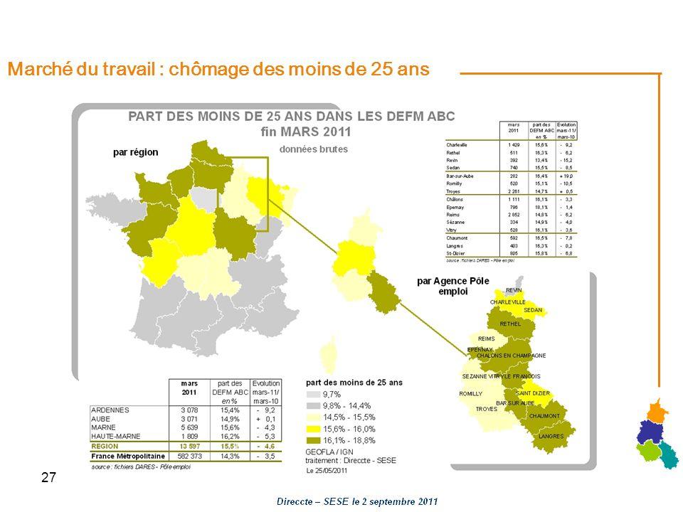 27/01/2014 Marché du travail : chômage des moins de 25 ans