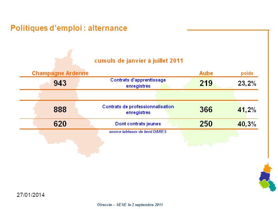 27/01/2014 Politiques demploi : alternance