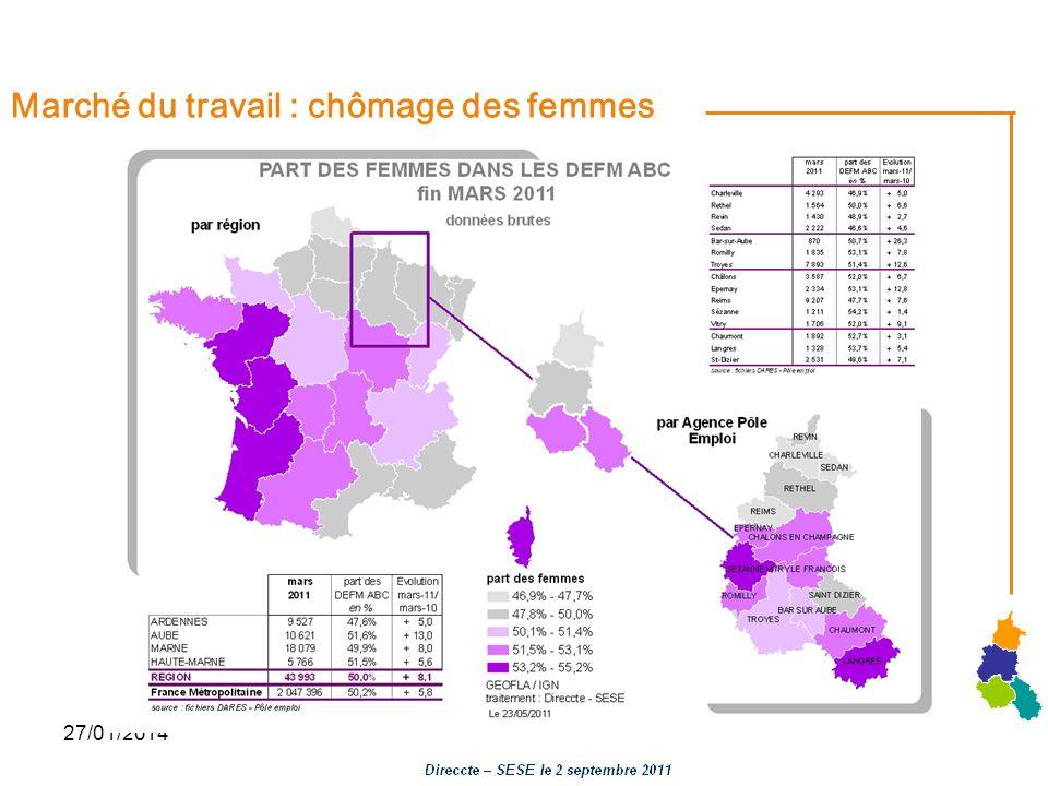 27/01/2014 Marché du travail : chômage des femmes