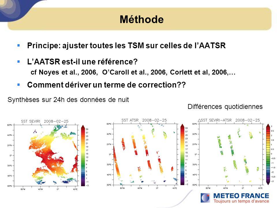 Méthode Principe: ajuster toutes les TSM sur celles de lAATSR LAATSR est-il une référence? cf Noyes et al., 2006, OCaroll et al., 2006, Corlett et al,