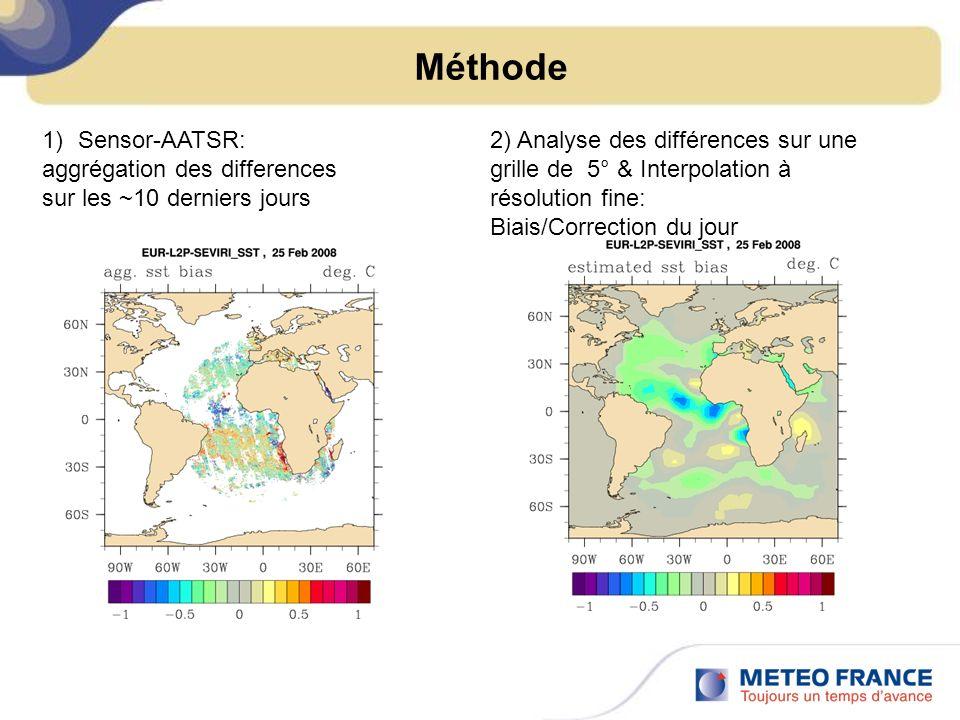 Méthode 1)Sensor-AATSR: aggrégation des differences sur les ~10 derniers jours 2) Analyse des différences sur une grille de 5° & Interpolation à résol