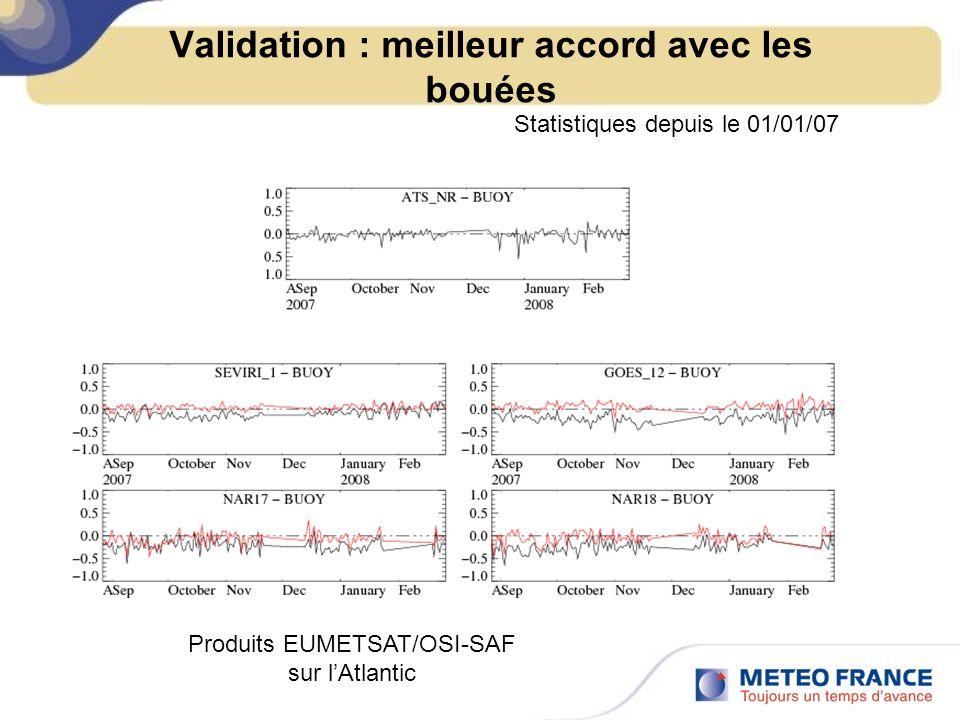Validation : meilleur accord avec les bouées Statistiques depuis le 01/01/07 Produits EUMETSAT/OSI-SAF sur lAtlantic