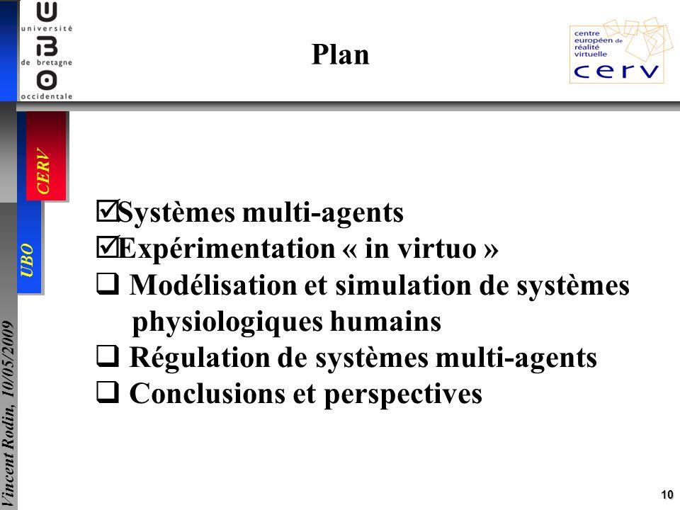 10 UBO CERV Vincent Rodin, 10/05/2009 Plan Systèmes multi-agents Expérimentation « in virtuo » Modélisation et simulation de systèmes physiologiques h