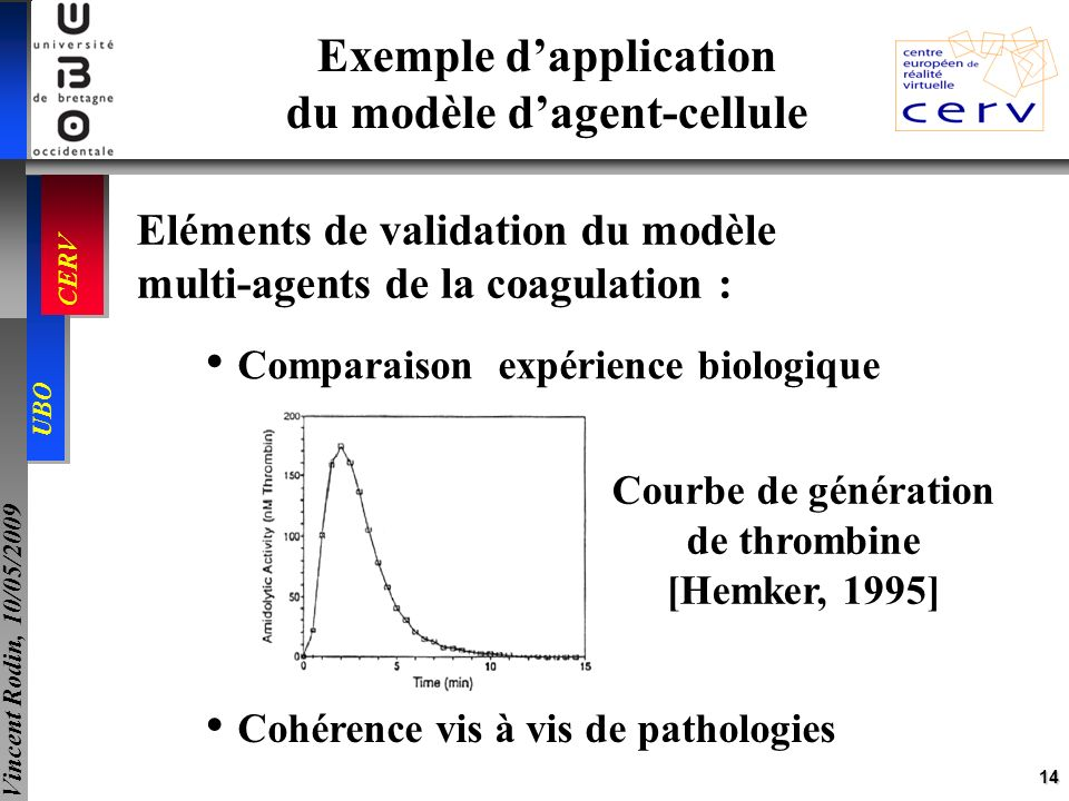 14 UBO CERV Vincent Rodin, 10/05/2009 Exemple dapplication du modèle dagent-cellule Eléments de validation du modèle multi-agents de la coagulation :